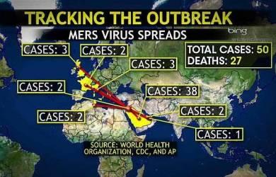 Cara Mencegah Penularan Virus MERS