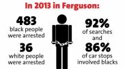 Ketegangan Rasial Kembali Terjadi di Ferguson