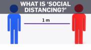 Social Distancing Karena Corona Bukanlah Isolasi, Yuk Tetap Terkoneksi Lewat 5 Cara Ini